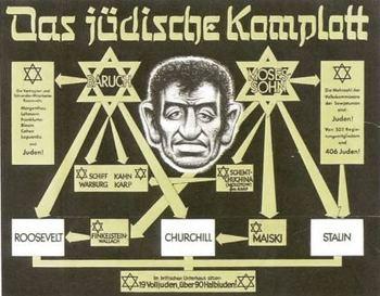 Jewish conspiracy propaganda poster.jpg